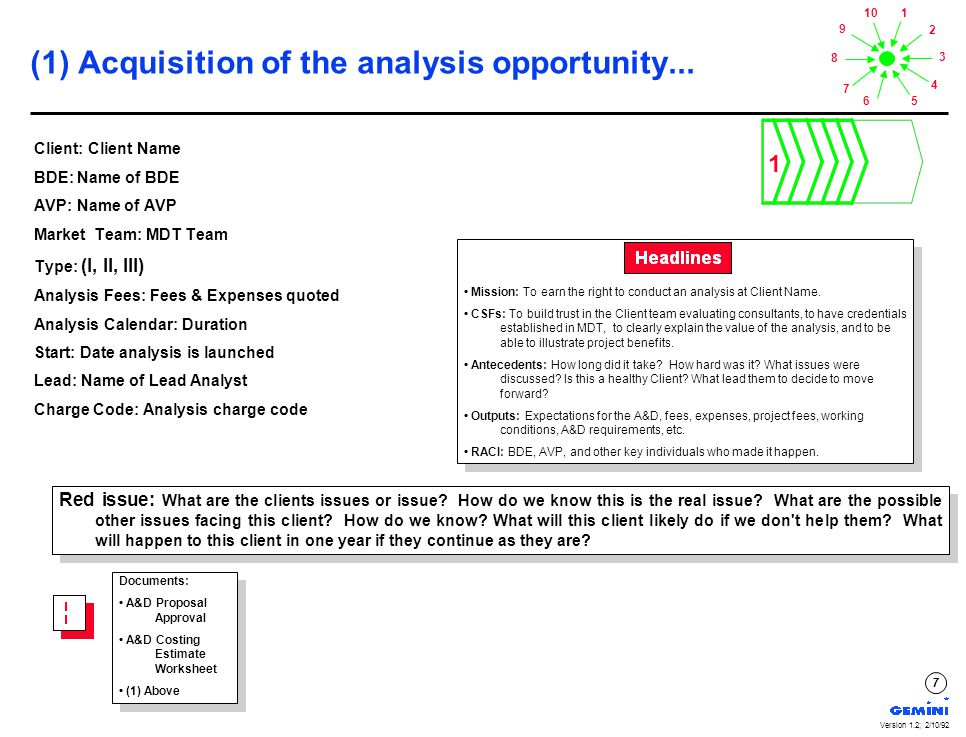1 2 3 4 56 7 8 9 10 Version 1.2; 2/10/92 8 (2) Create the analysis design for (Client Name)...