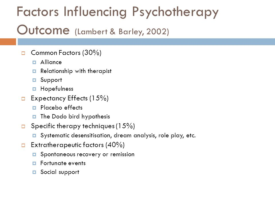 Factors Influencing Psychotherapy Outcome (Lambert & Barley, 2002)  Common Factors (30%)  Alliance  Relationship with therapist  Support  Hopefulness  Expectancy Effects (15%)  Placebo effects  The Dodo bird hypothesis  Specific therapy techniques (15%)  Systematic desensitisation, dream analysis, role play, etc.