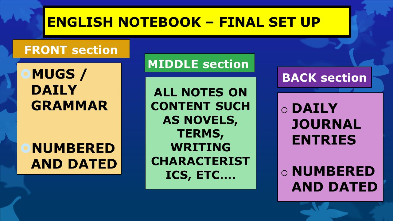 ENGLISH NOTEBOOK – FINAL SET UP FRONT section  MUGS / DAILY GRAMMAR  NUMBERED AND DATED MIDDLE section ALL NOTES ON CONTENT SUCH AS NOVELS, TERMS, WRITING CHARACTERIST ICS, ETC….