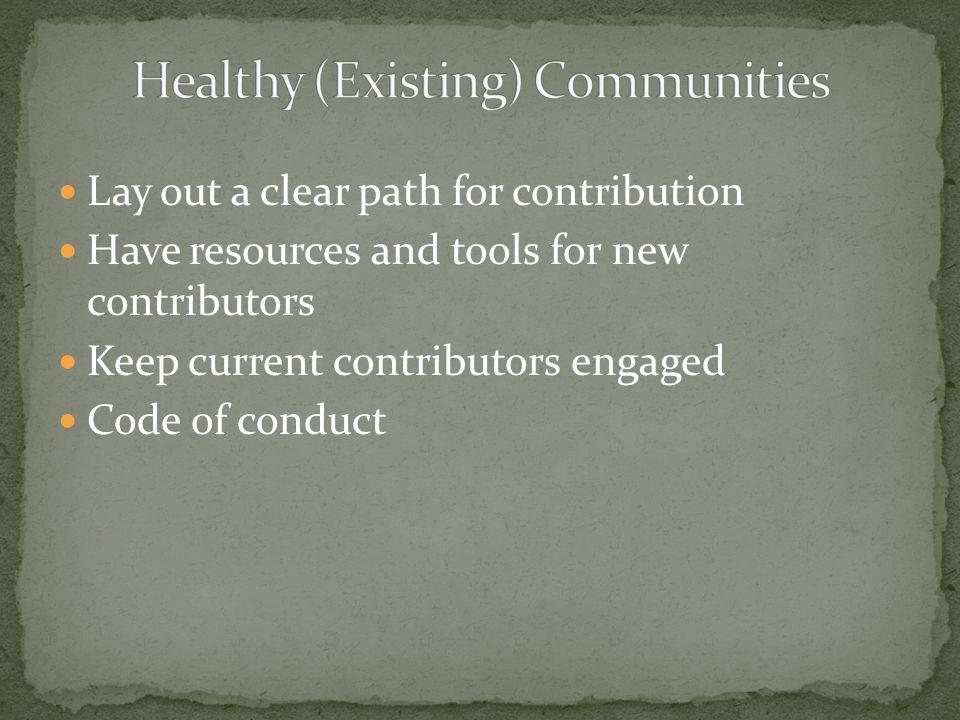 Lay out a clear path for contribution Have resources and tools for new contributors Keep current contributors engaged Code of conduct