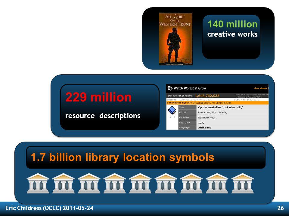 Eric Childress (OCLC) 2011-05-2426 140 million creative works 229 million resource descriptions 1.7 billion library location symbols