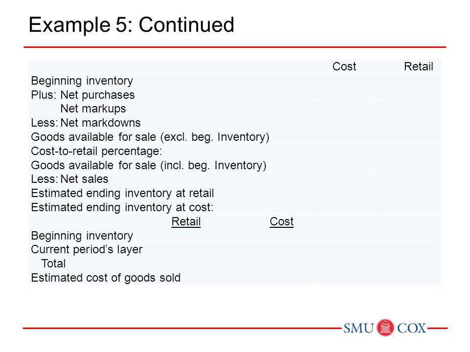 Example 5: Continued Cost Retail Beginning inventory Plus:Net purchases Net markups Less:Net markdowns Goods available for sale (excl. beg. Inventory)