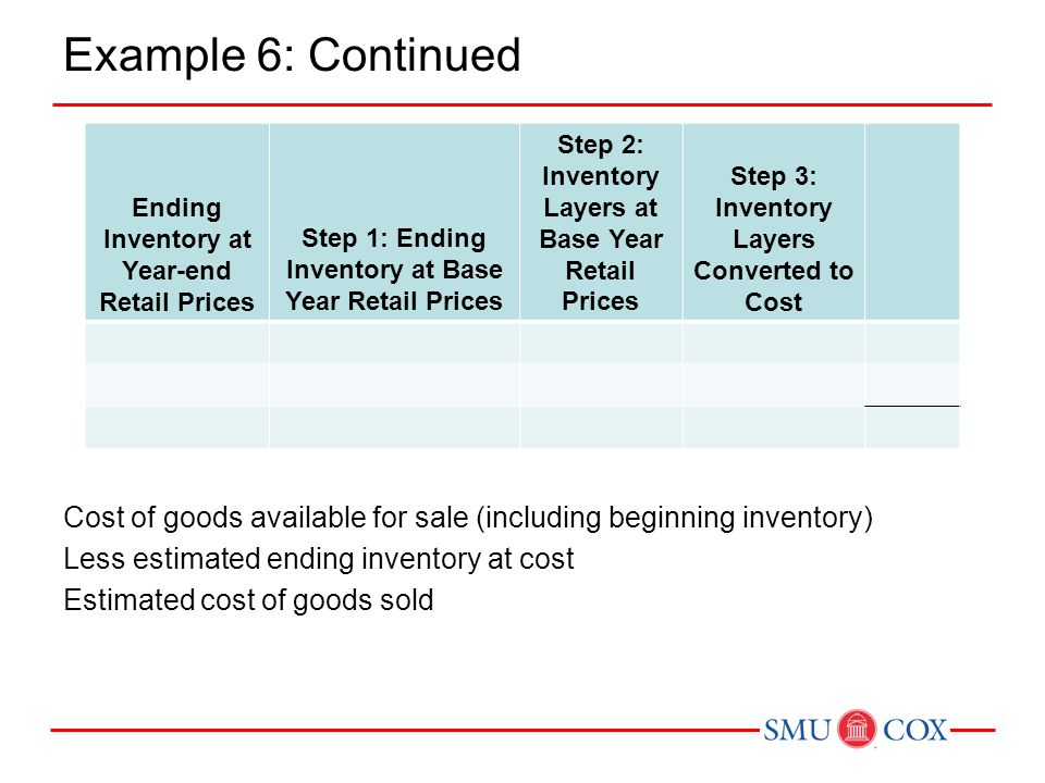 Example 6: Continued Cost of goods available for sale (including beginning inventory) Less estimated ending inventory at cost Estimated cost of goods