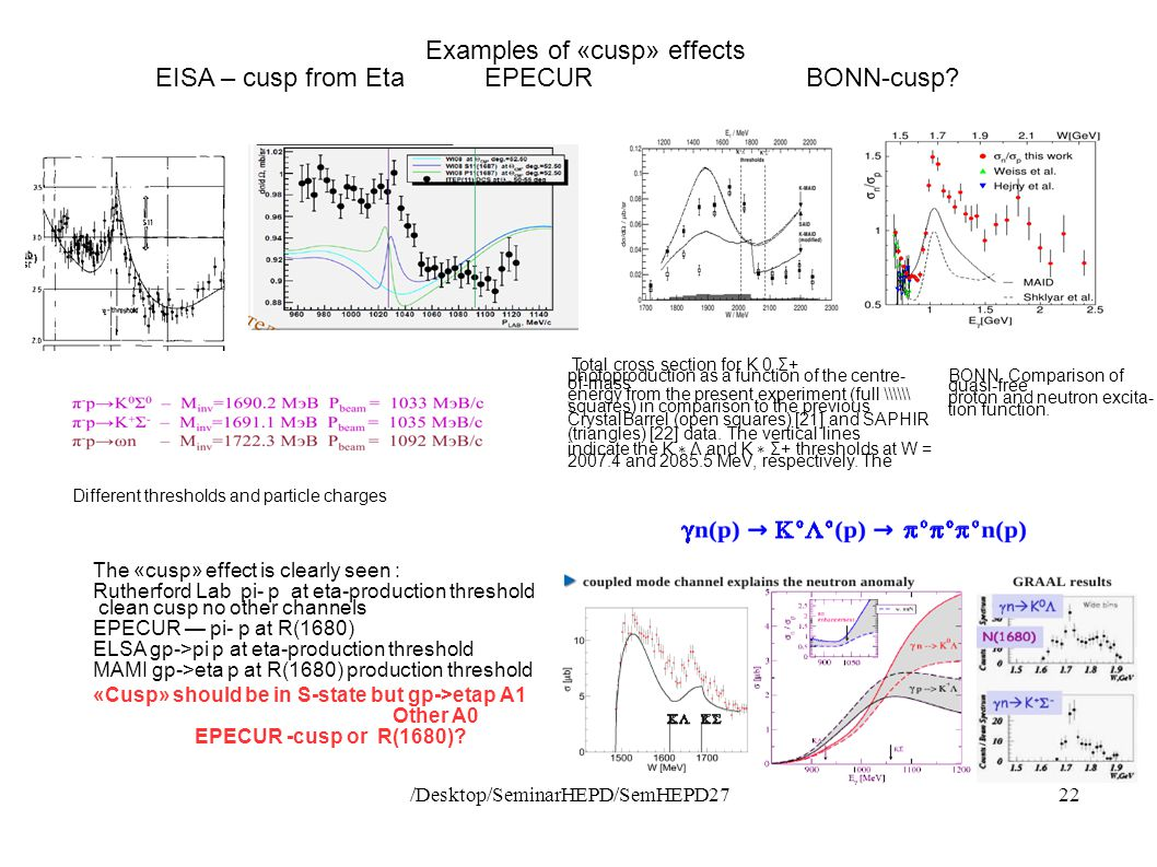 /Desktop/SeminarHEPD/SemHEPD2722 The «cusp» effect is clearly seen : Rutherford Lab pi- p at eta-production threshold clean cusp no other channels EPECUR — pi- p at R(1680)‏ ELSA gp->pi p at eta-production threshold MAMI gp->eta p at R(1680) production threshold «Cusp» should be in S-state but gp->etap A1 Other A0 EPECUR -cusp or R(1680).