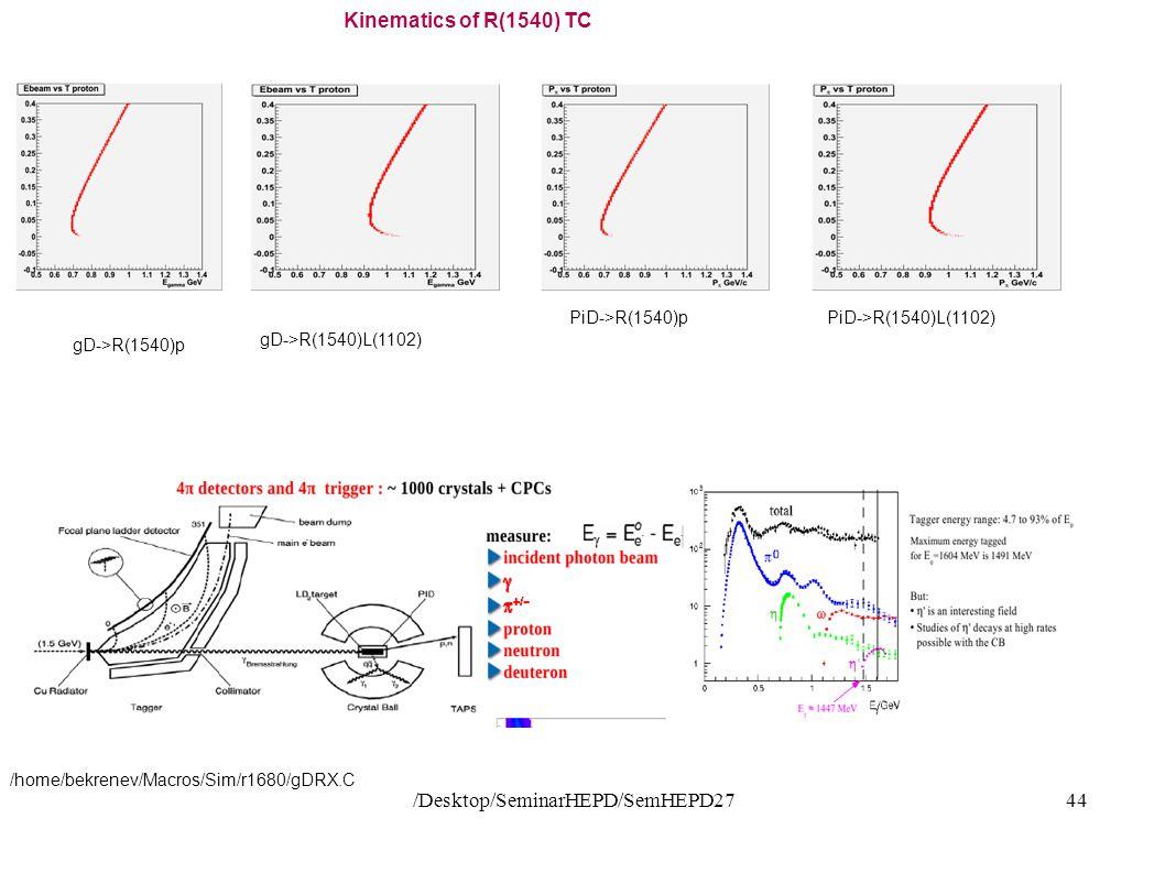 /Desktop/SeminarHEPD/SemHEPD2744 gD->R(1540)p gD->R(1540)L(1102) /home/bekrenev/Macros/Sim/r1680/gDRX.C PiD->R(1540)L(1102)PiD->R(1540)p Kinematics of R(1540) TC