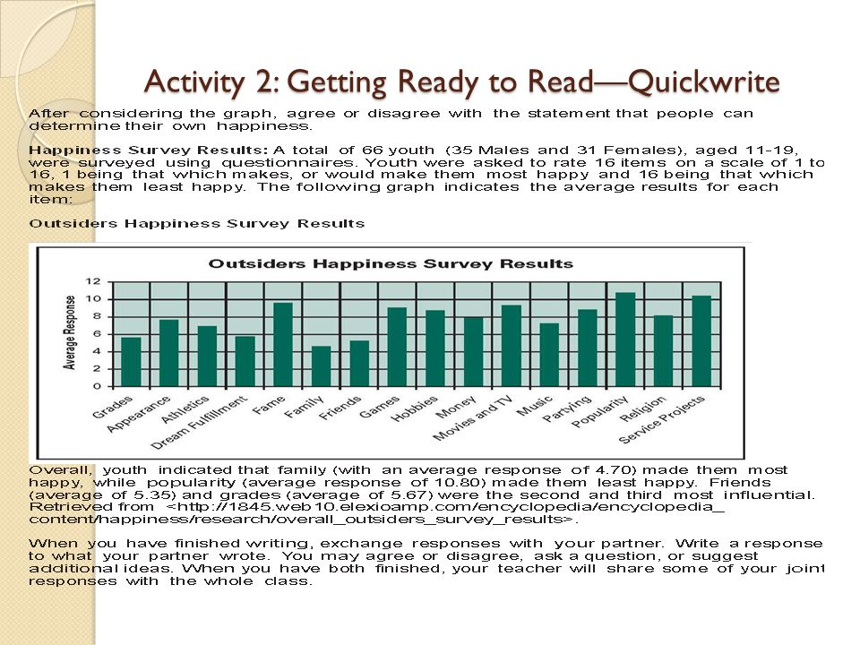 Activity 2: Getting Ready to Read—Quickwrite