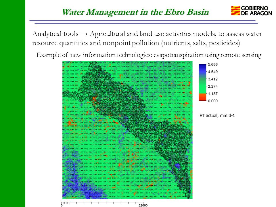 Water Management in the Ebro Basin Analytical tools → Agricultural and land use activities models, to assess water resource quantities and nonpoint po