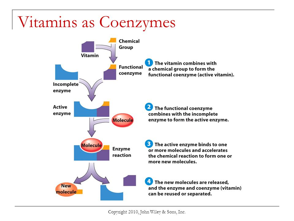 Copyright 2010, John Wiley & Sons, Inc. Vitamins as Coenzymes