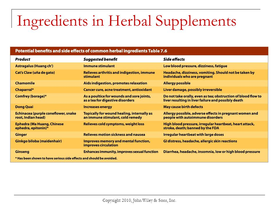 Copyright 2010, John Wiley & Sons, Inc. Ingredients in Herbal Supplements