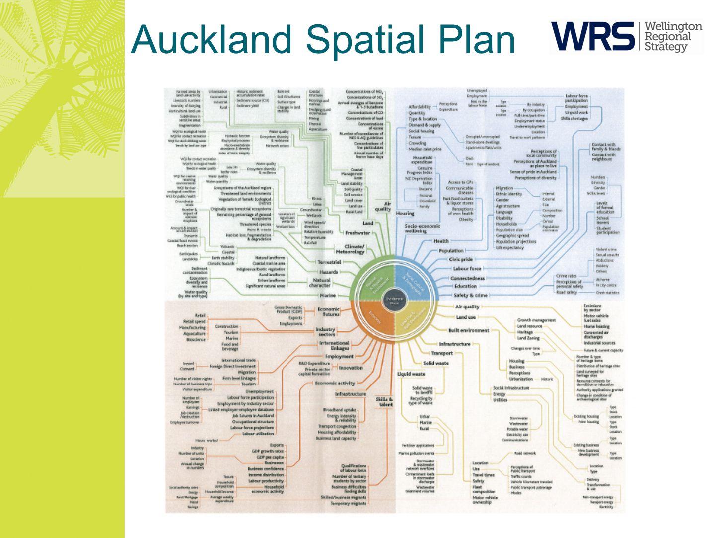 Auckland Spatial Plan