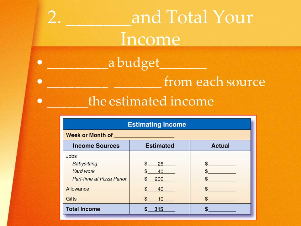 2. _______and Total Your Income _________a budget_______ _________ _______ from each source ______the estimated income
