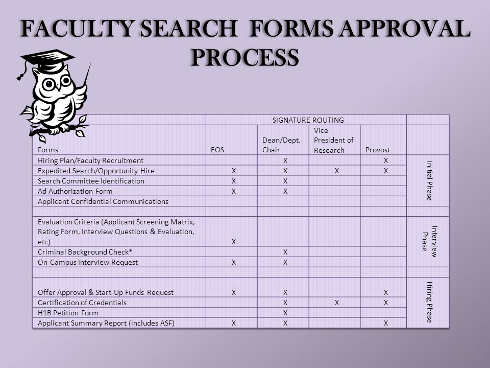 FACULTY SEARCH FORMS APPROVAL PROCESS 4