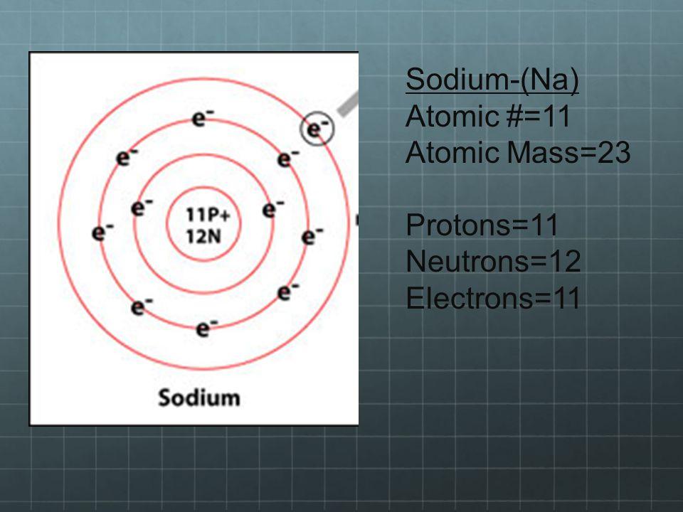 Sodium-(Na) Atomic #=11 Atomic Mass=23 Protons=11 Neutrons=12 Electrons=11