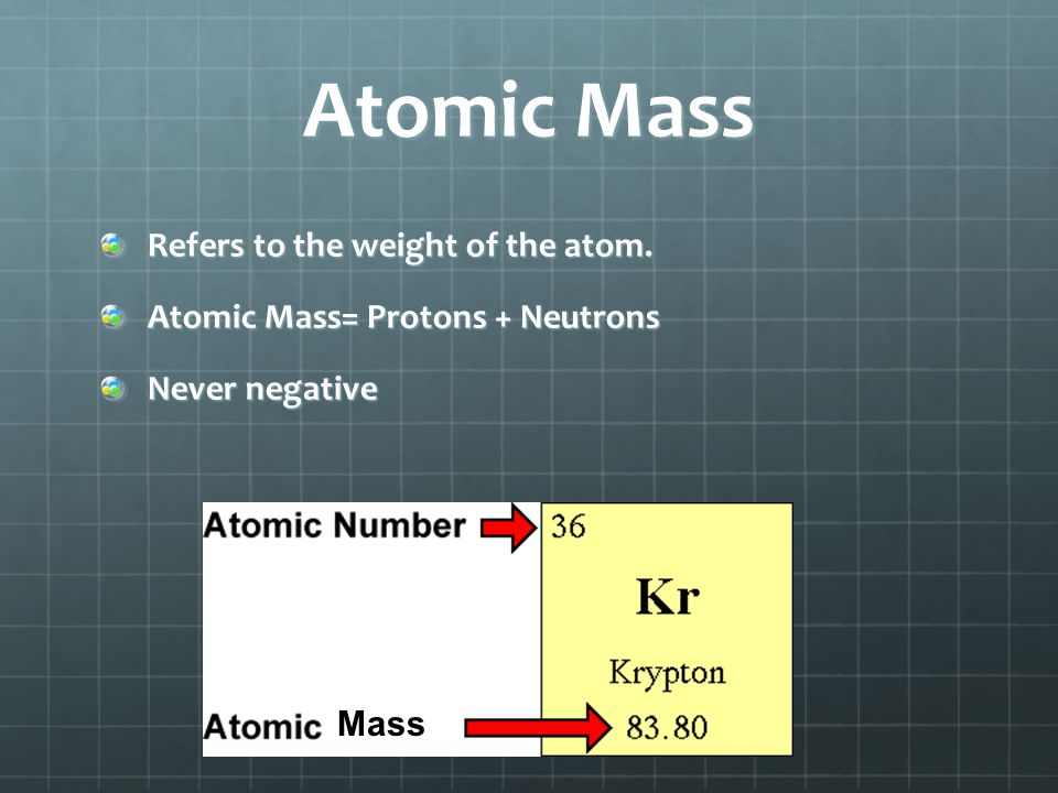 Atomic Mass Refers to the weight of the atom. Atomic Mass= Protons + Neutrons Never negative Mass