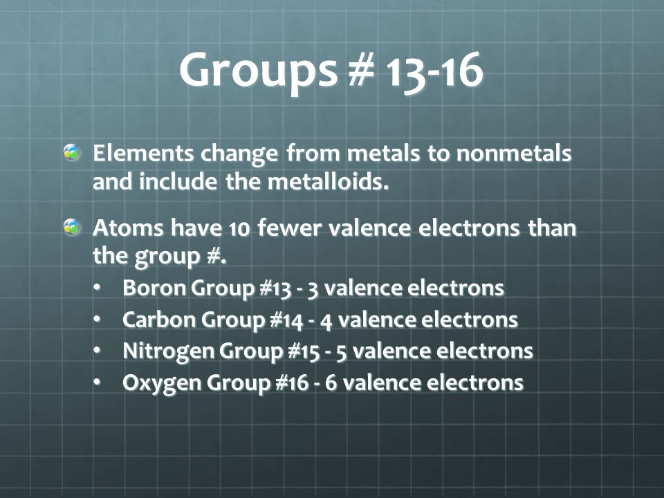 Groups # 13-16 Elements change from metals to nonmetals and include the metalloids. Atoms have 10 fewer valence electrons than the group #. Boron Grou