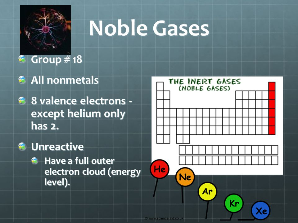 Noble Gases Group # 18 All nonmetals 8 valence electrons - except helium only has 2. Unreactive Have a full outer electron cloud (energy level).