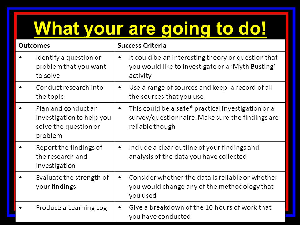 What your are going to do! OutcomesSuccess Criteria Identify a question or problem that you want to solve It could be an interesting theory or questio