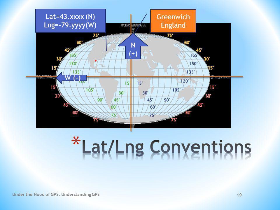 19 Under the Hood of GPS: Understanding GPS Greenwich England W (-) N (+) Lat=43.xxxx (N) Lng=-79.yyyy(W)