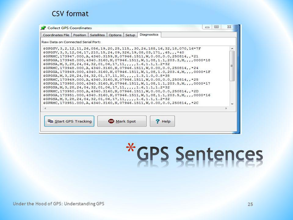 Under the Hood of GPS: Understanding GPS 25 CSV format