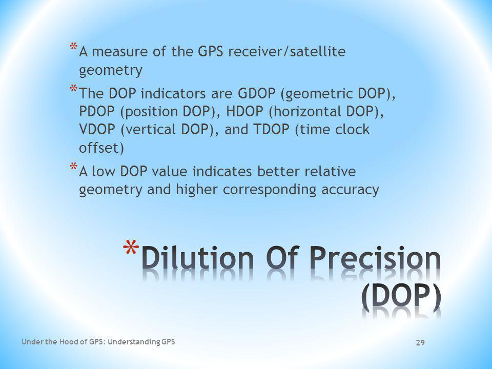 29 * A measure of the GPS receiver/satellite geometry * The DOP indicators are GDOP (geometric DOP), PDOP (position DOP), HDOP (horizontal DOP), VDOP