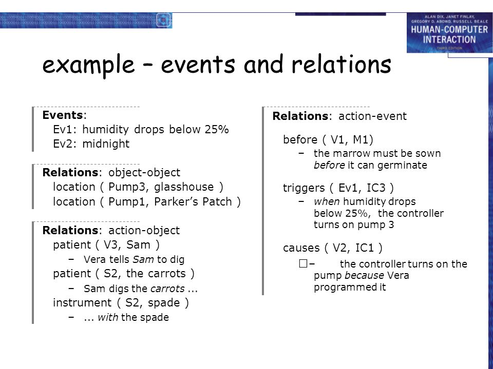example – events and relations Events: Ev1: humidity drops below 25% Ev2: midnight Relations: object-object location ( Pump3, glasshouse ) location ( Pump1, Parker's Patch ) Relations: action-object patient ( V3, Sam ) – Vera tells Sam to dig patient ( S2, the carrots ) – Sam digs the carrots...