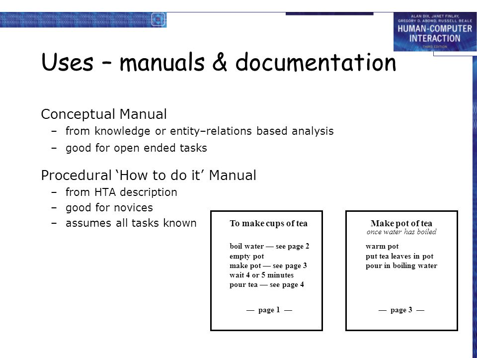 Uses – manuals & documentation Conceptual Manual –from knowledge or entity–relations based analysis –good for open ended tasks Procedural 'How to do it' Manual –from HTA description –good for novices –assumes all tasks known To make cups of tea boil water –– see page 2 empty pot make pot –– see page 3 wait 4 or 5 minutes pour tea –– see page 4 –– page 1 –– Make pot of tea warm pot put tea leaves in pot pour in boiling water –– page 3 –– once water has boiled