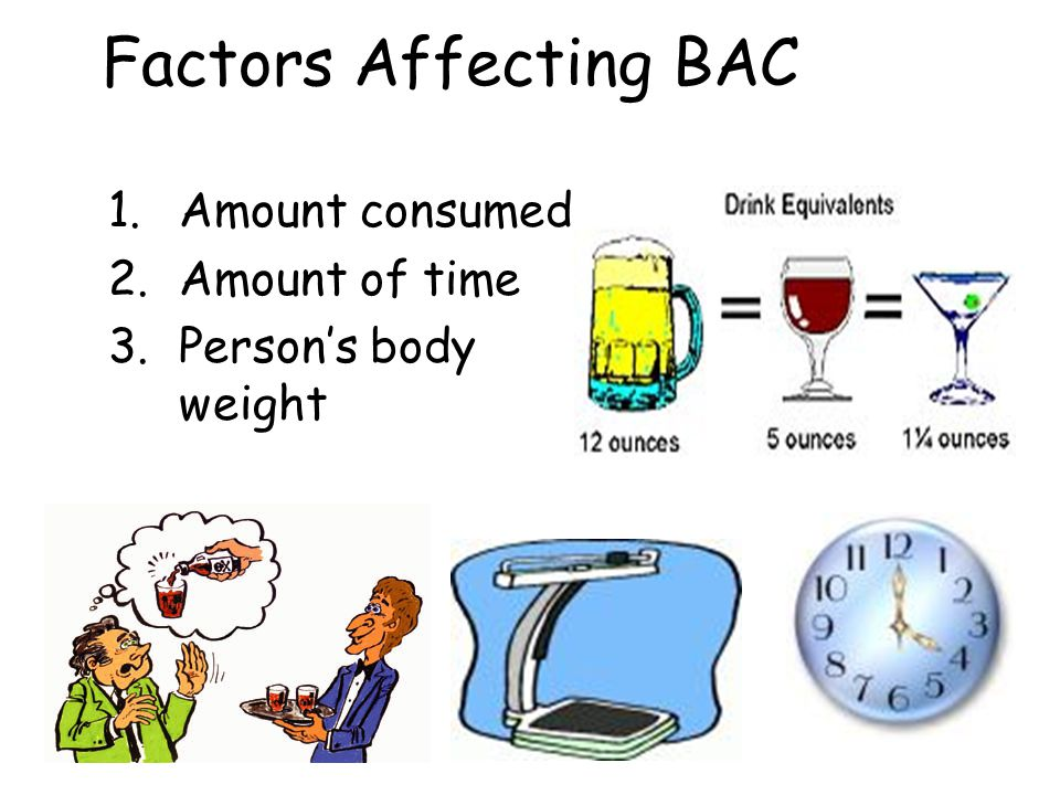 Factors Affecting BAC 1.Amount consumed 2.Amount of time 3.Person's body weight
