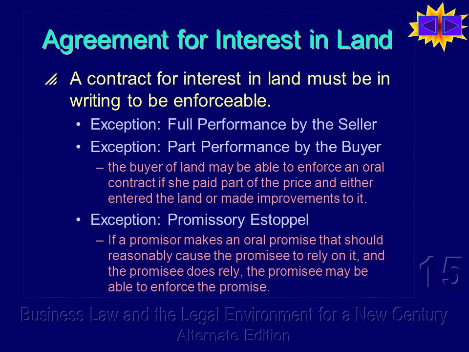Agreement for Interest in Land  A contract for interest in land must be in writing to be enforceable.