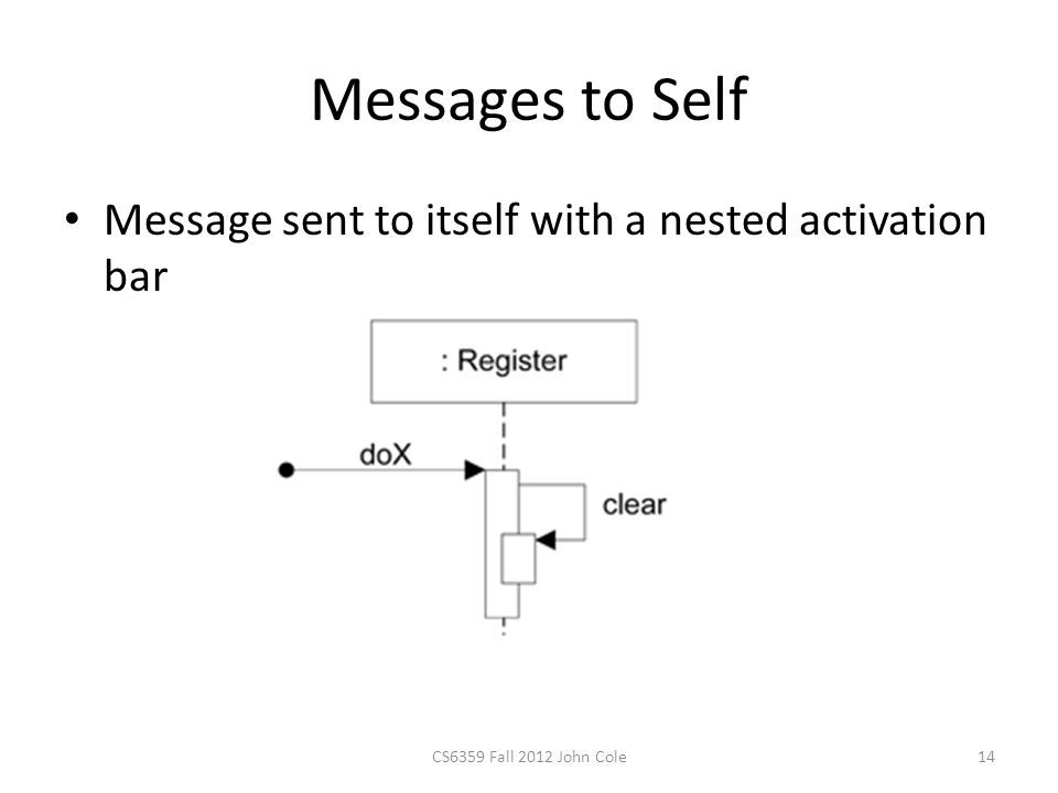 Messages to Self Message sent to itself with a nested activation bar CS6359 Fall 2012 John Cole14