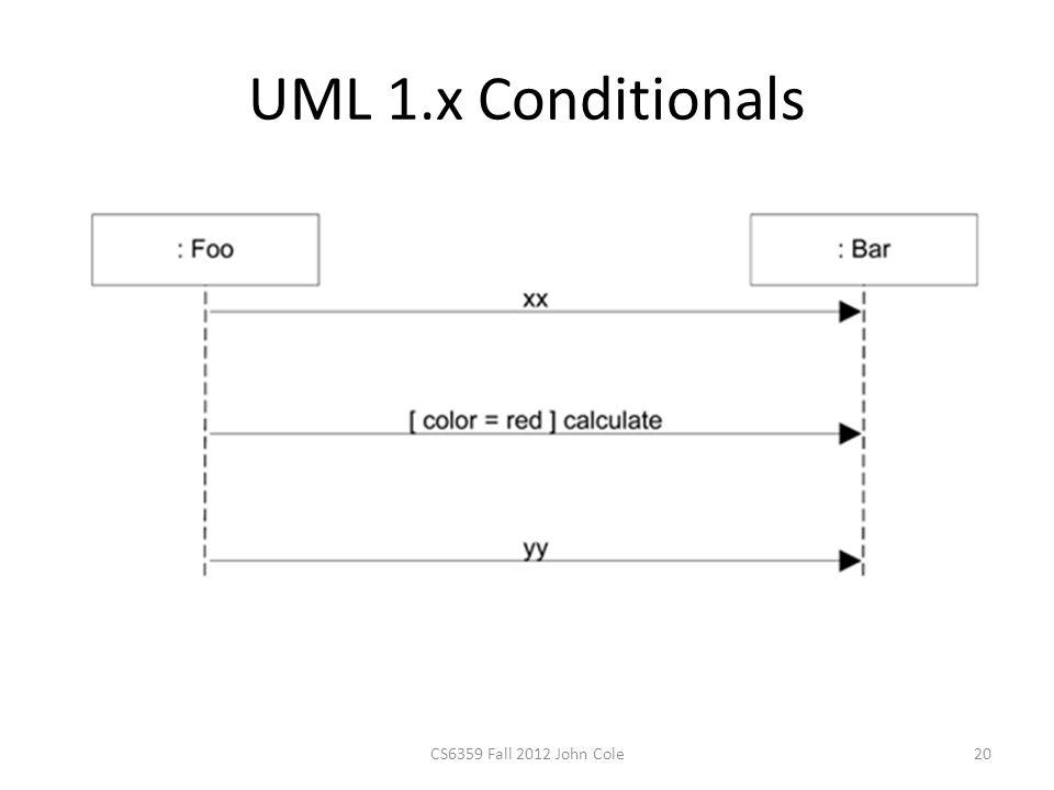 UML 1.x Conditionals CS6359 Fall 2012 John Cole20