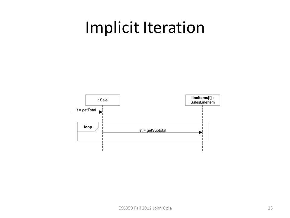 Implicit Iteration CS6359 Fall 2012 John Cole23