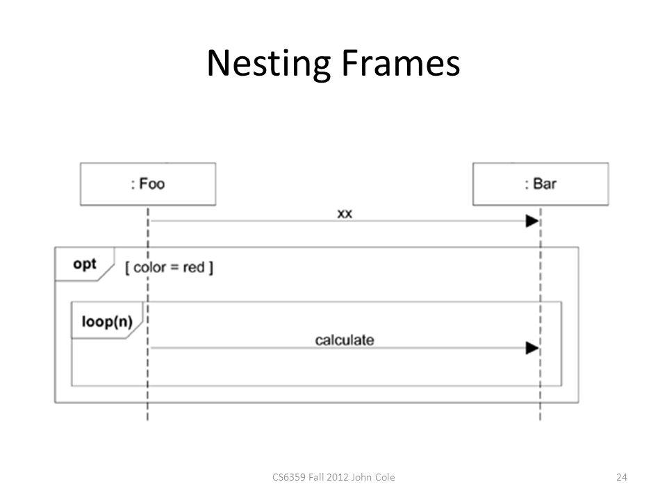 Nesting Frames CS6359 Fall 2012 John Cole24