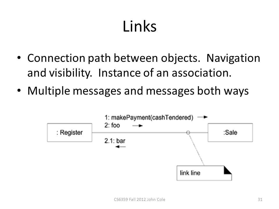 Links Connection path between objects. Navigation and visibility.