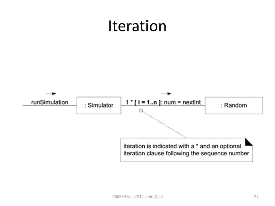 Iteration CS6359 Fall 2012 John Cole37