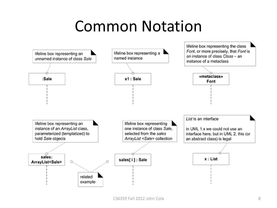 Common Notation CS6359 Fall 2012 John Cole8