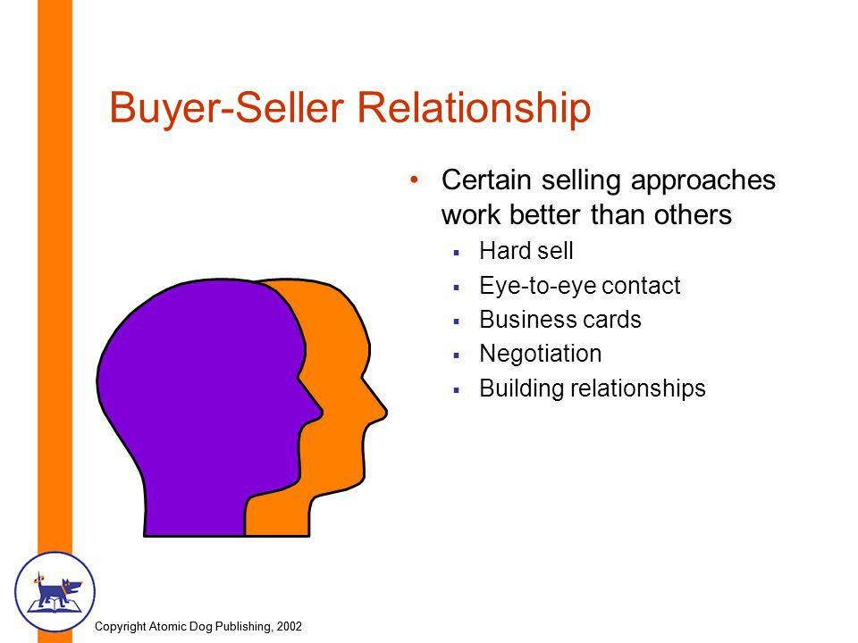 Copyright Atomic Dog Publishing, 2002 Buyer-Seller Relationship Certain selling approaches work better than others  Hard sell  Eye-to-eye contact  Business cards  Negotiation  Building relationships