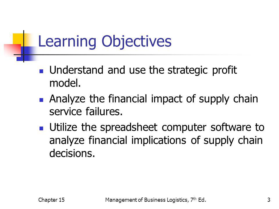 Chapter 15Management of Business Logistics, 7 th Ed.3 Learning Objectives Understand and use the strategic profit model.