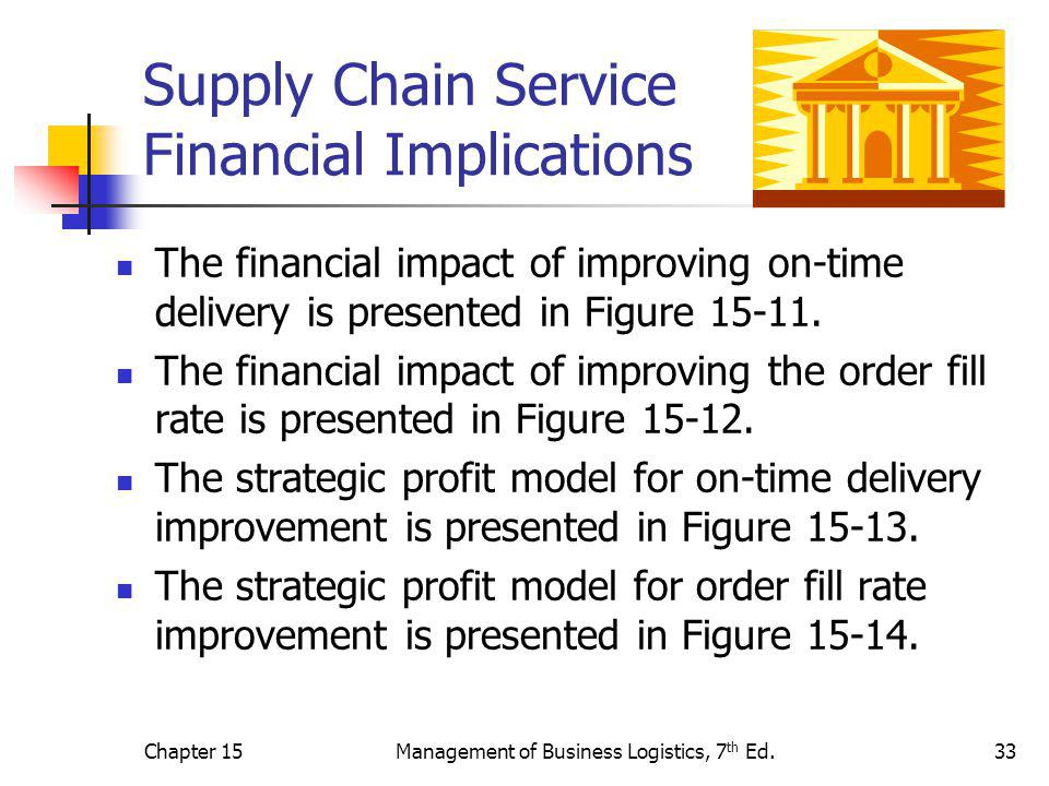 Chapter 15Management of Business Logistics, 7 th Ed.33 Supply Chain Service Financial Implications The financial impact of improving on-time delivery is presented in Figure 15-11.