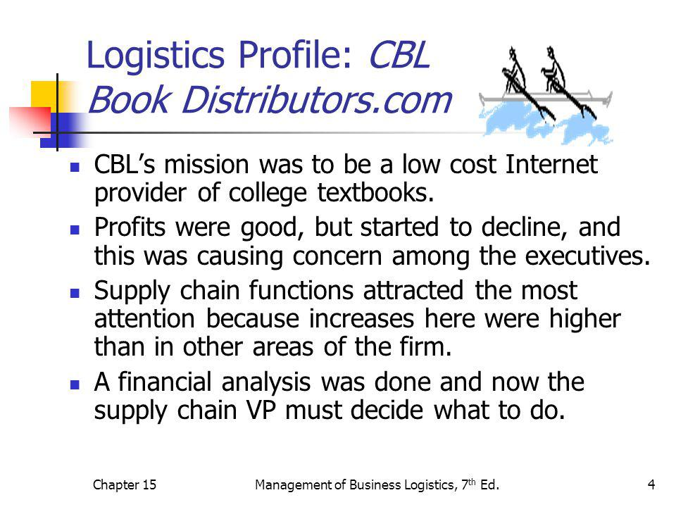 Chapter 15Management of Business Logistics, 7 th Ed.35 Figure 15-12 Financial Impact of Improving Order Fill Rate