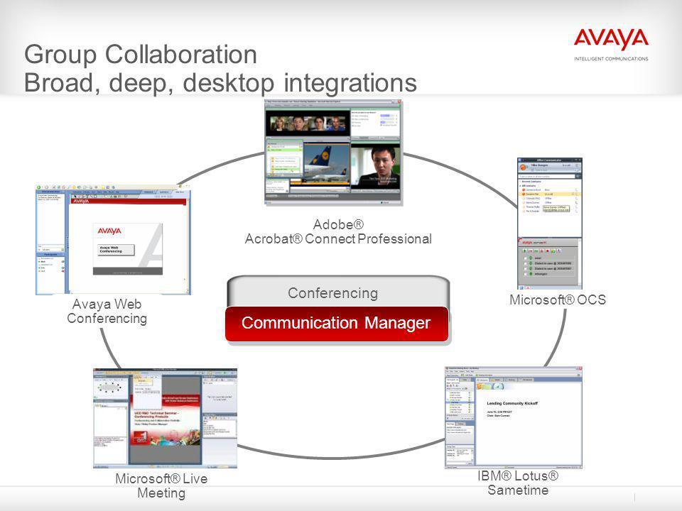 Microsoft® Live Meeting Group Collaboration Broad, deep, desktop integrations Conferencing Communication Manager IBM® Lotus® Sametime Adobe® Acrobat®