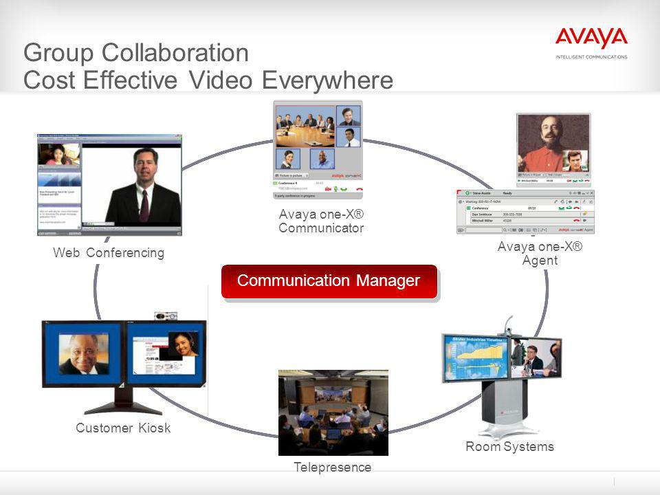 Group Collaboration Cost Effective Video Everywhere Avaya one X® Portal Room Systems Avaya one-X® Communicator Web Conferencing Telepresence Customer