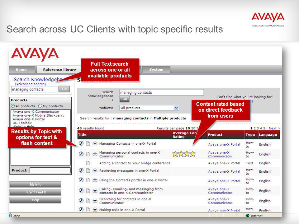 Search across UC Clients with topic specific results Full Text search across one or all available products Results by Topic with options for text & fl