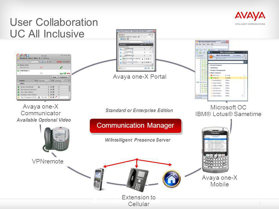 User Collaboration UC All Inclusive Avaya one X® Portal Extension to Cellular W/Intelligent Presence Server Available Optional Video Standard or Enter