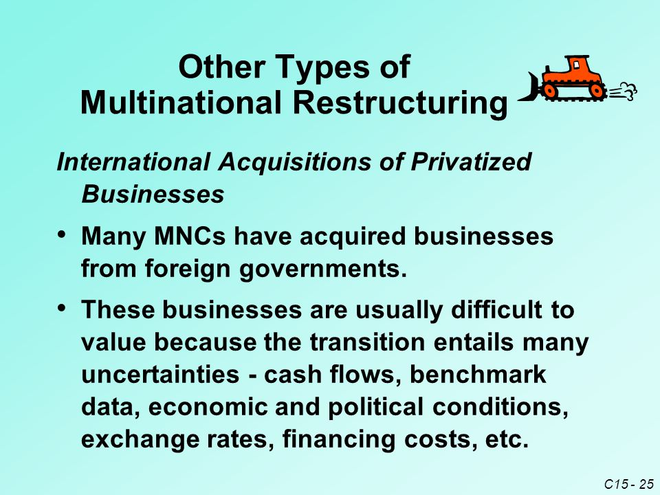 C15 - 25 International Acquisitions of Privatized Businesses Many MNCs have acquired businesses from foreign governments.