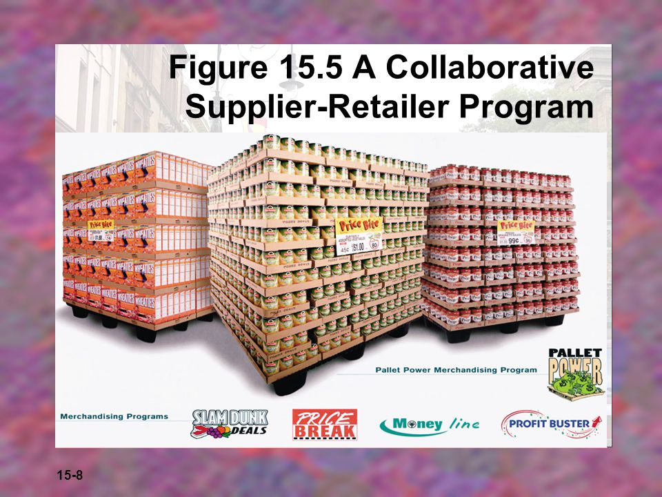 15-19 Supply Chain Management  The supply chain is the logistics aspect of a value delivery chain * Parties involved Manufacturers Wholesalers Third-party specialists Retailer