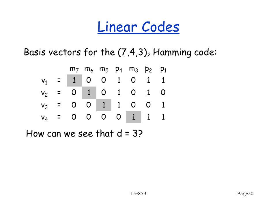 15-853Page20 Linear Codes Basis vectors for the (7,4,3) 2 Hamming code: m7m7 m6m6 m5m5 p4p4 m3m3 p2p2 p1p1 v1v1 =1001011 v2v2 =0101010 v3v3 =0011001 v4v4 =0000111 How can we see that d = 3