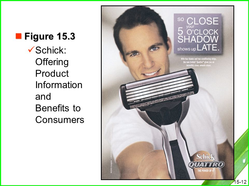 15-12 Figure 15.3 Figure 15.3 Schick: Offering Product Information and Benefits to Consumers