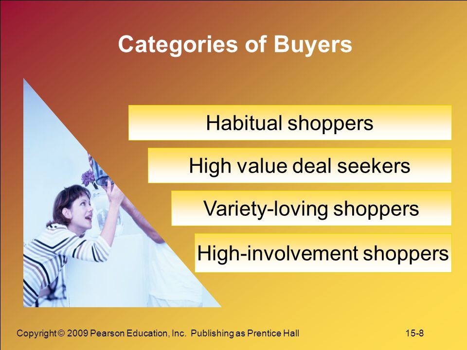 Copyright © 2009 Pearson Education, Inc. Publishing as Prentice Hall 15-8 Categories of Buyers Habitual shoppers High value deal seekers Variety-lovin