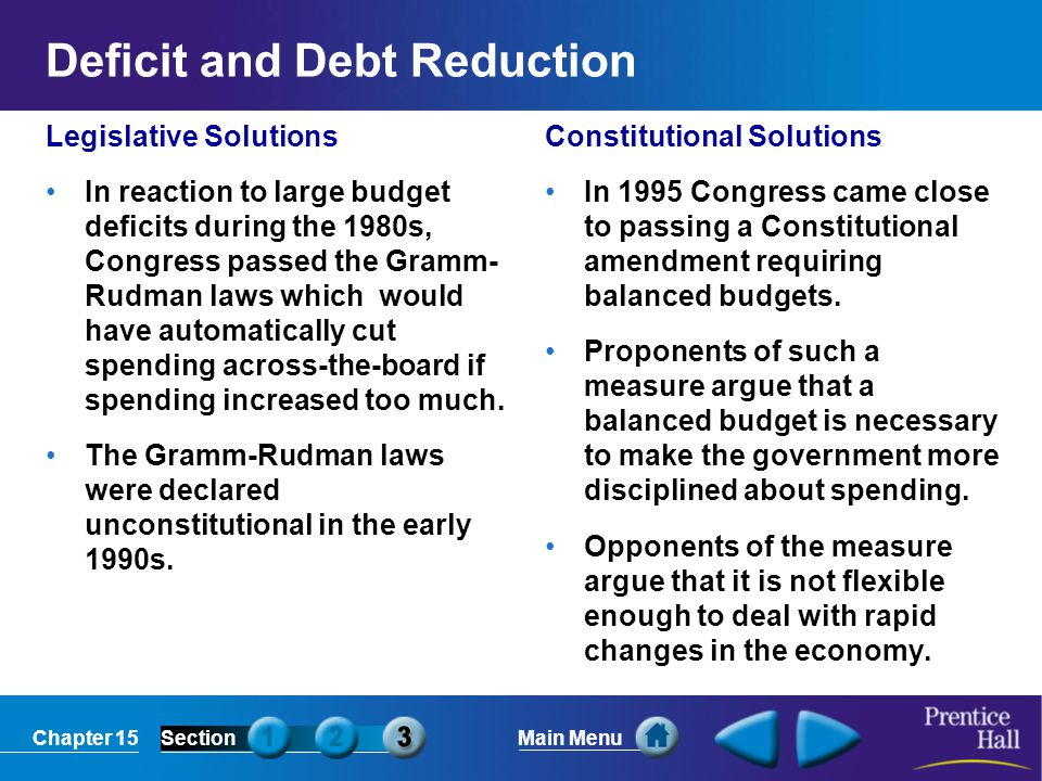 Chapter 15SectionMain Menu Deficit and Debt Reduction Legislative Solutions In reaction to large budget deficits during the 1980s, Congress passed the