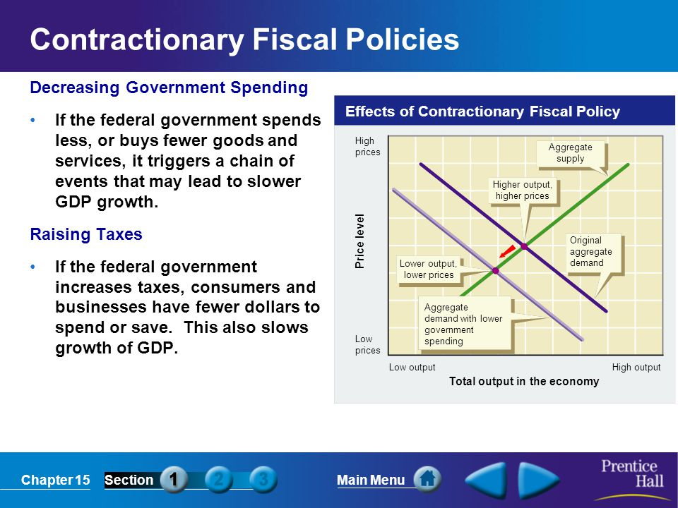 Chapter 15SectionMain Menu Fiscal Policy in American History The Great Depression –Franklin D.